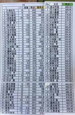 2C0AEAD2-B885-43D5-B82D-7697A51E85DB.jpeg
